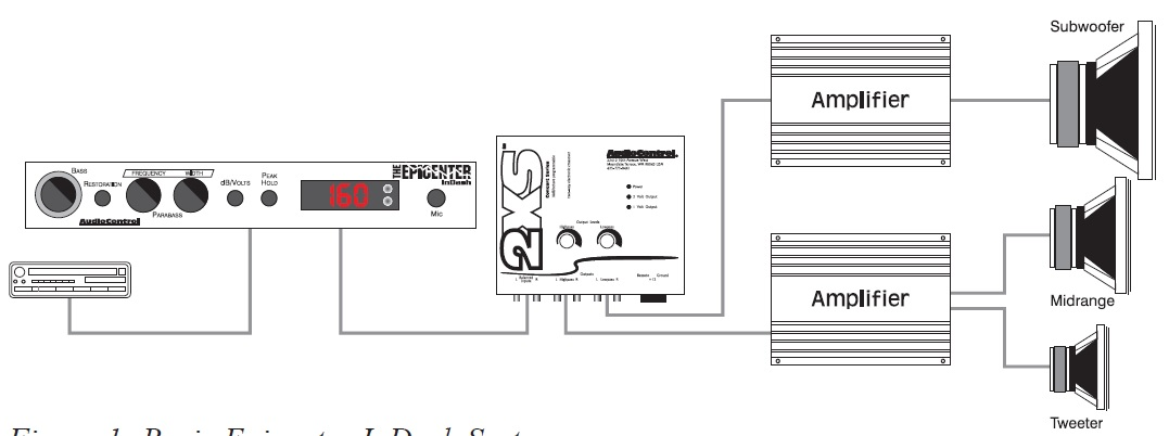Channel 4 Speakers Wiring Diagram Furthermore Bi Wiring Speakers