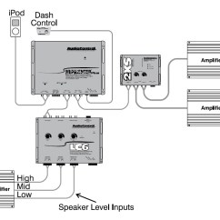 Wiring Diagram For Car Stereo Installation Co2 Dot Application Diagrams Audiocontrol