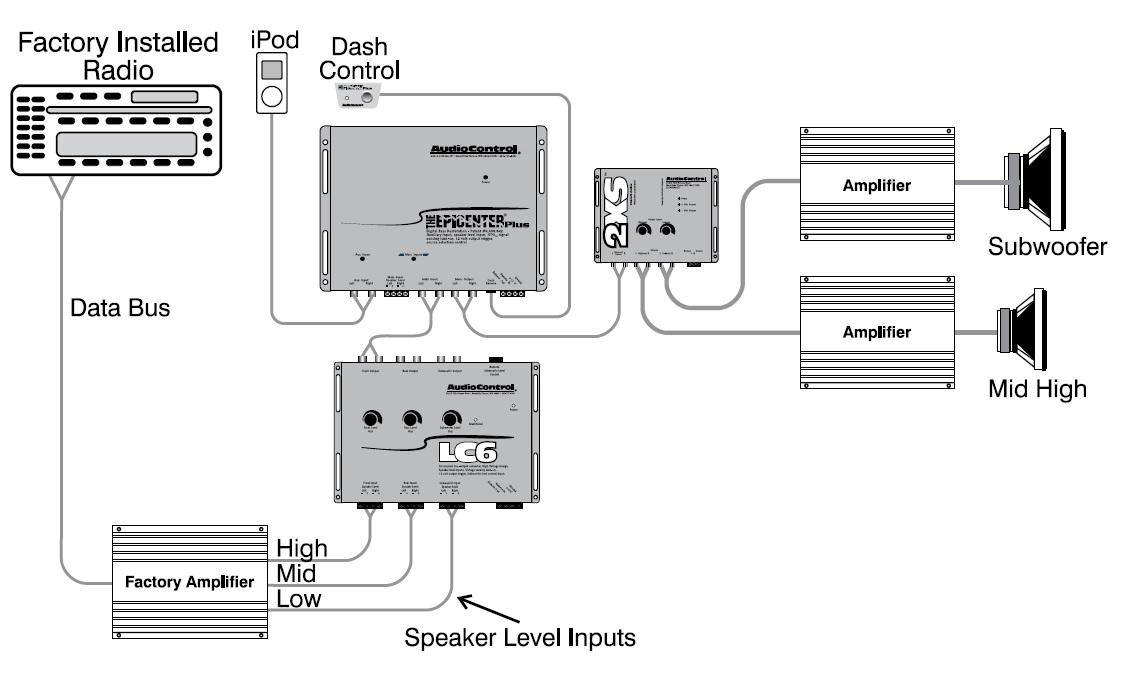 wiring diagram for car stereo installation 2003 gmc sonoma application diagrams audiocontrol