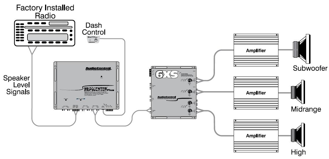wiring diagram for car stereo installation fuse block application diagrams audiocontrol