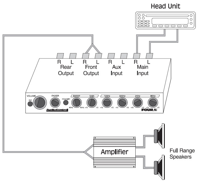 audio amplifier install