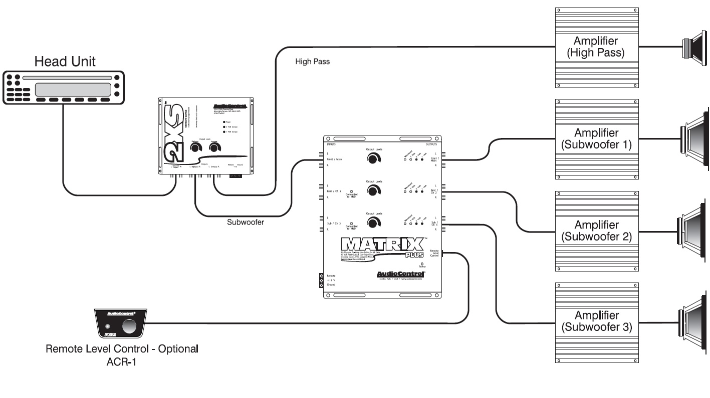 Car Application Diagrams