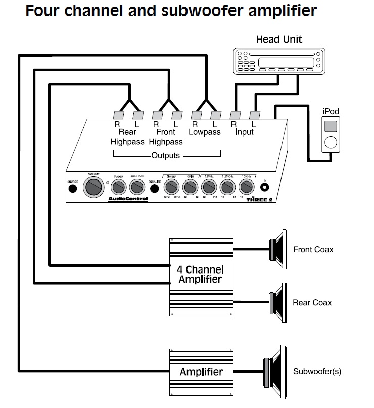 2 channel car amp wiring diagram labeled of the face sub application diagrams audiocontrol4 plus