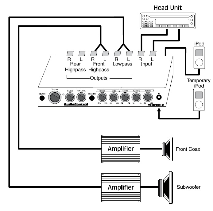 wiring diagram car audio speakers 2000 expedition fuse panel application diagrams audiocontrol