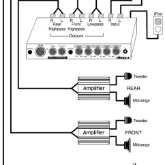Car Sub And Amp Wiring Diagram 3 Phase Star Delta Starter Application Diagrams Audiocontrol