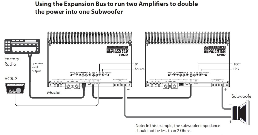 medium resolution of amps 1 sub