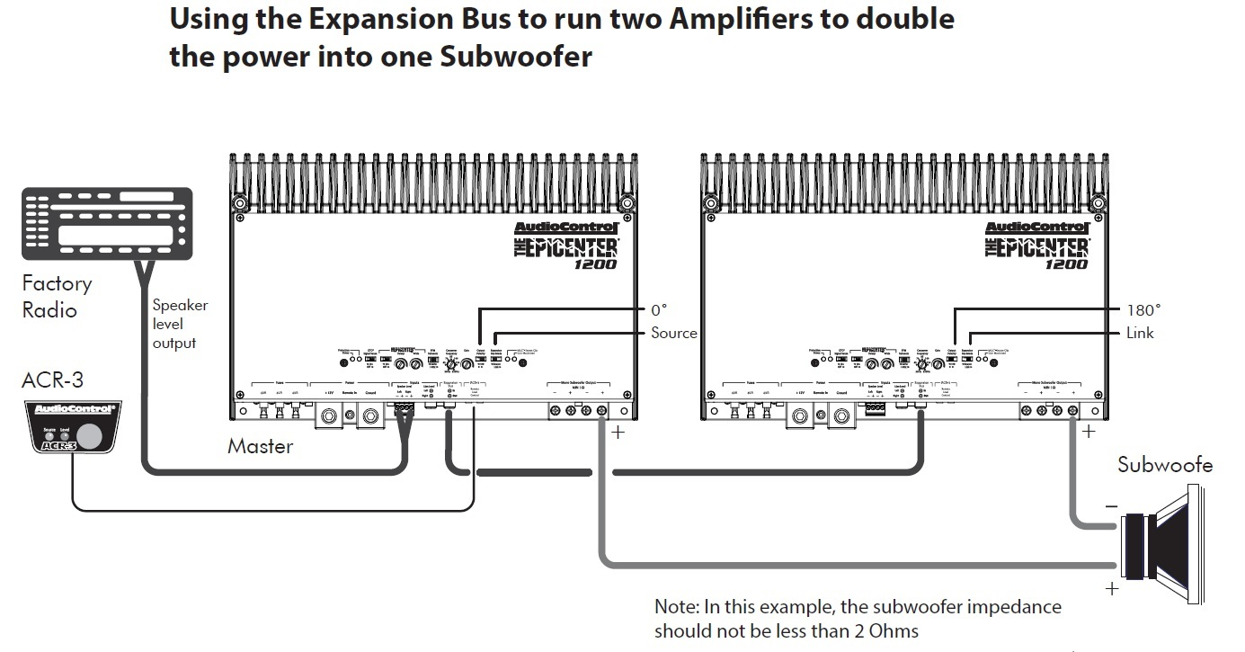 hight resolution of amps 1 sub