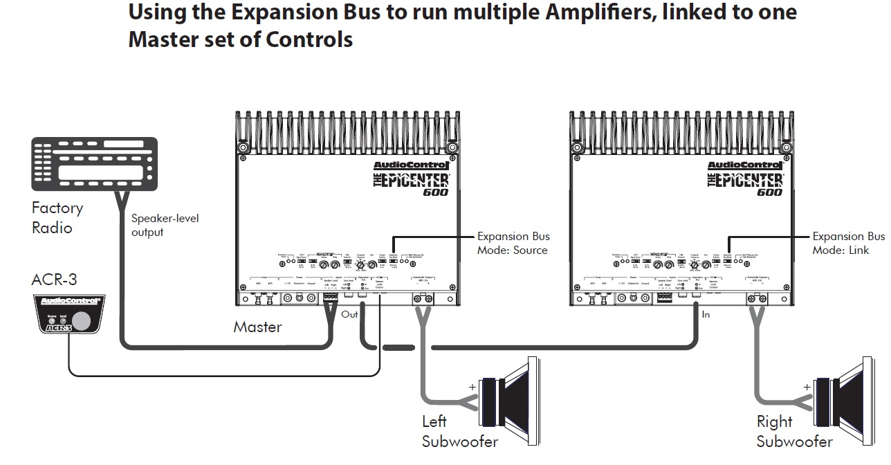 hight resolution of expansion bus