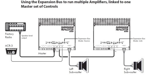 small resolution of expansion bus