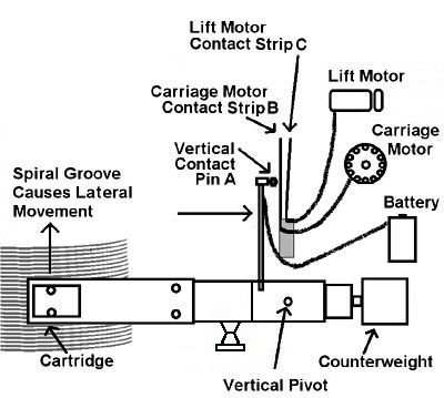 Vertical Power Strips Vertical Stabilizer Wiring Diagram