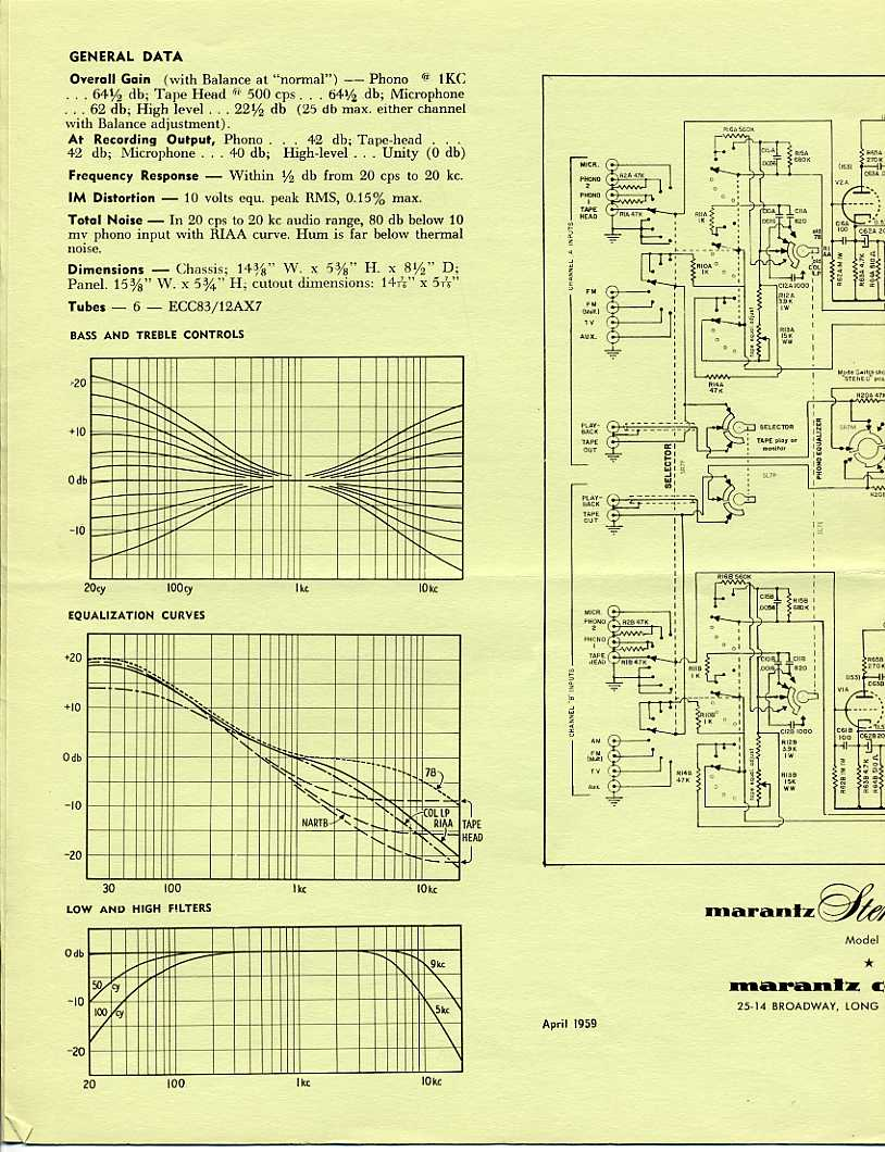 hight resolution of this kit is based on the original schematic of the marantz 7 a real classic