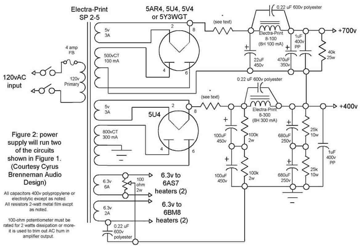 Allison Research Kepex 500 Gate Schematic