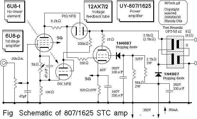 Allison Research Kepex 500 Gate schematic