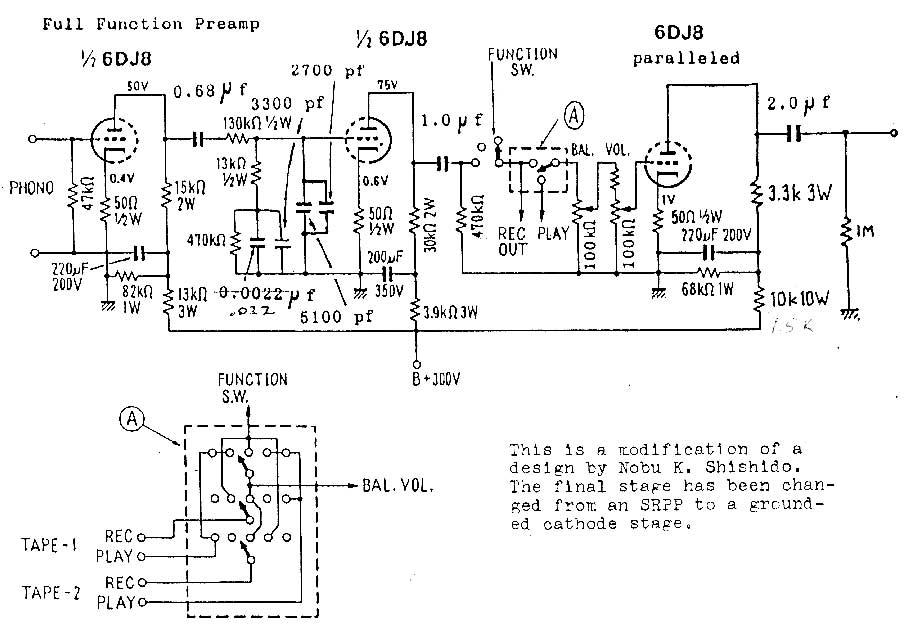 AudioFanaticSchemi_pre.html