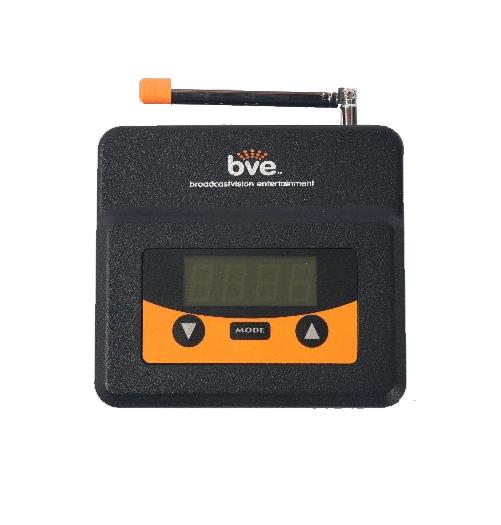 AudioFetch 900MHz Transmitter - Flat