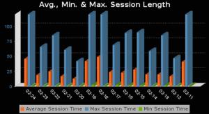 AudioFetch Usage Metrics 2