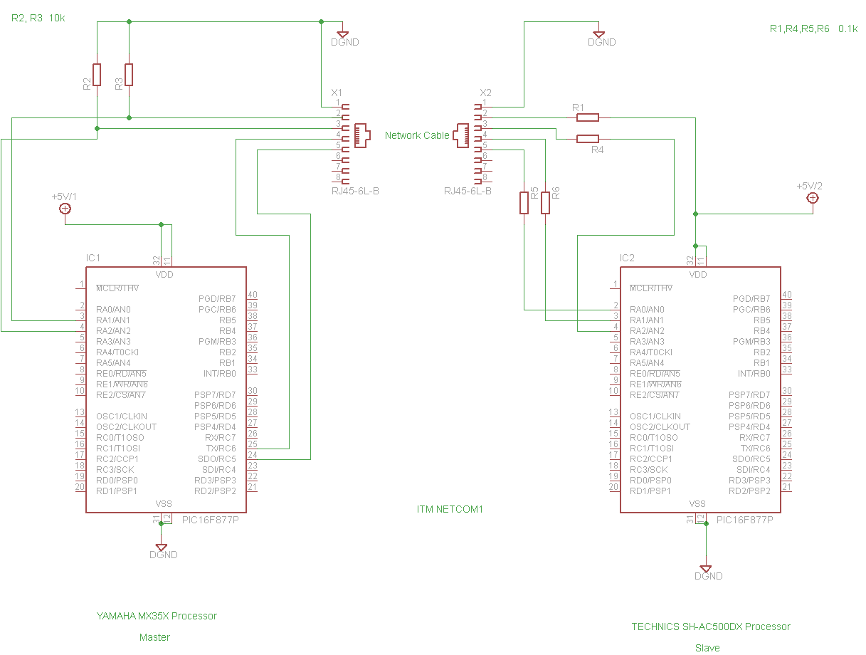 Microcontroller for Audio System