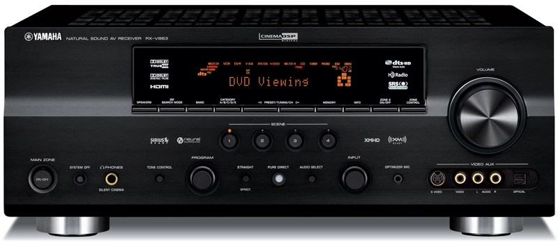 Yamaha RXV863 AV Receiver Overview  Audioholics