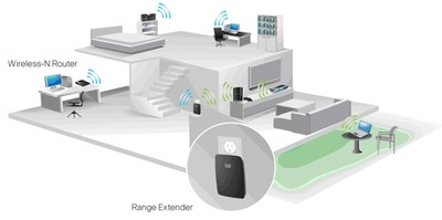 How To Extend Wireless Internet For Full Coverage In Large Homes