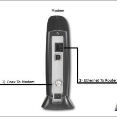 Phone Jack Wiring Diagram Dsl Cushman Titan 【经验分享】美国上网comcast 猫和路由器的选购 – 休斯顿•易生活网