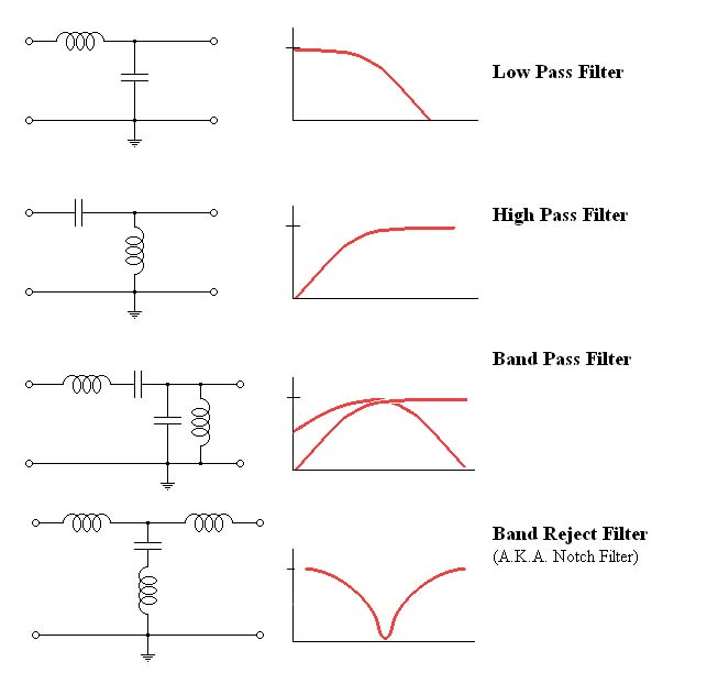 Car Audio Capacitor Wiring Diagram Myths Amp Facts About Loudspeaker Crossovers Identifying