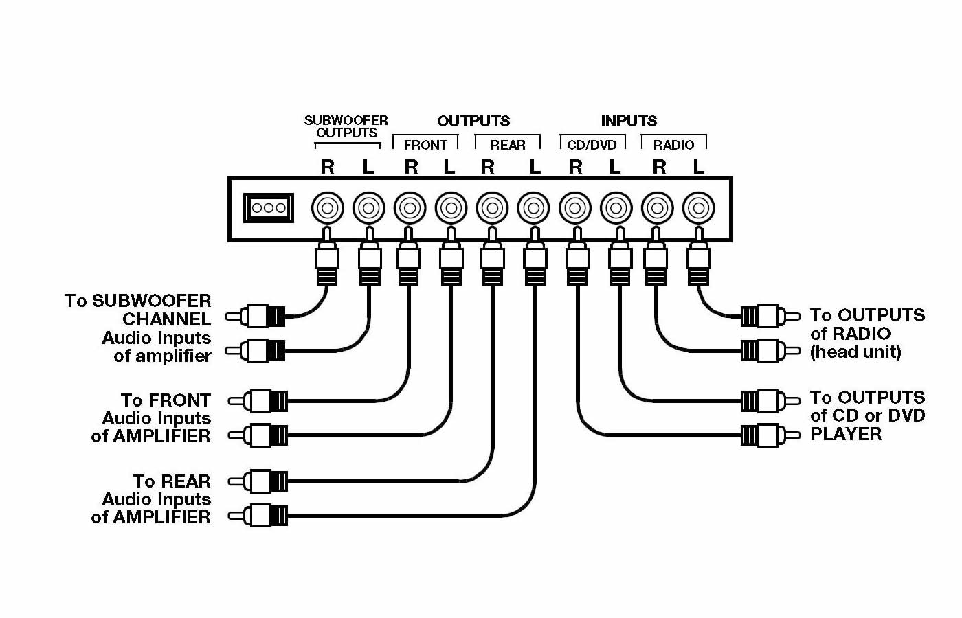 car stereo wiring diagram for standard