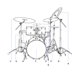 how to set up a drum kit [ 1000 x 1000 Pixel ]