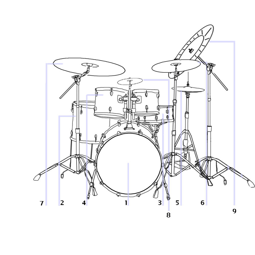 medium resolution of how to set up a drum kit