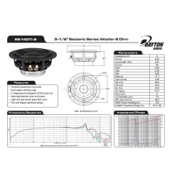 dayton audio es140ti 8 esoteric series subwoofer 8 ohm 5 1 2 [ 900 x 900 Pixel ]