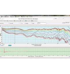 dayton audio omnimic v2 precision measurement system  [ 900 x 900 Pixel ]