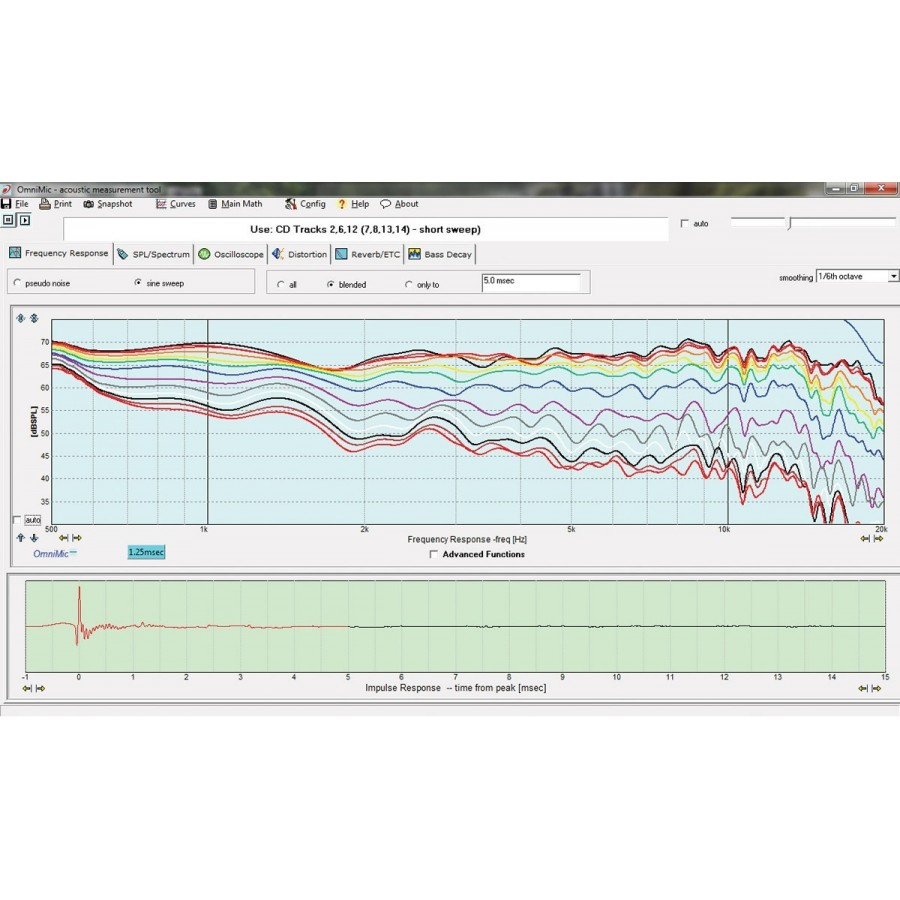 medium resolution of  dayton audio omnimic v2 precision measurement system