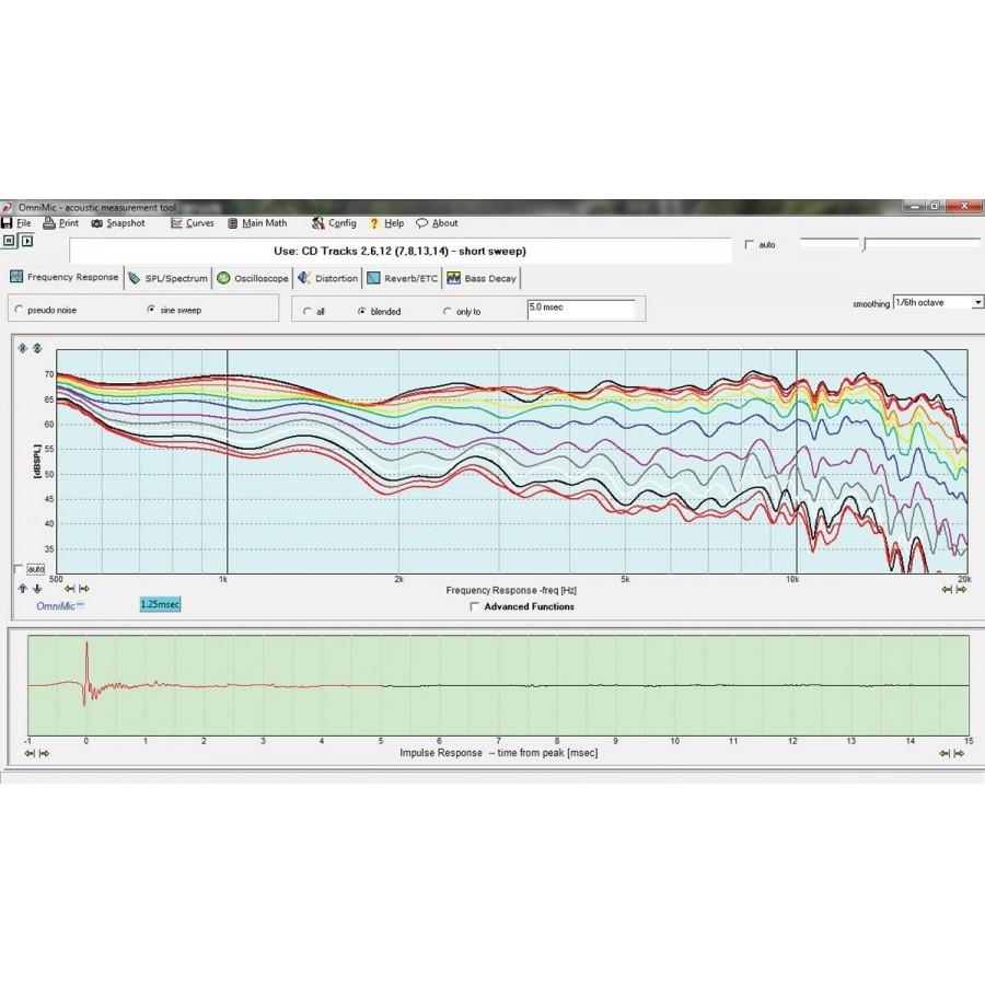 hight resolution of  dayton audio omnimic v2 precision measurement system