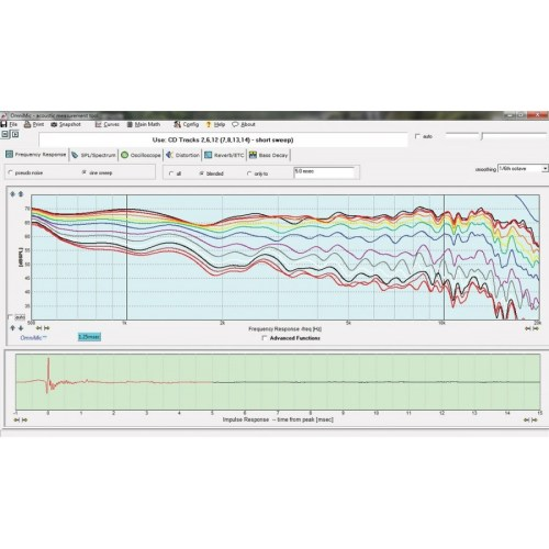 small resolution of  dayton audio omnimic v2 precision measurement system