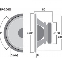 monacor sp 200x haut parleur large bande bic ne hi fi  [ 900 x 900 Pixel ]