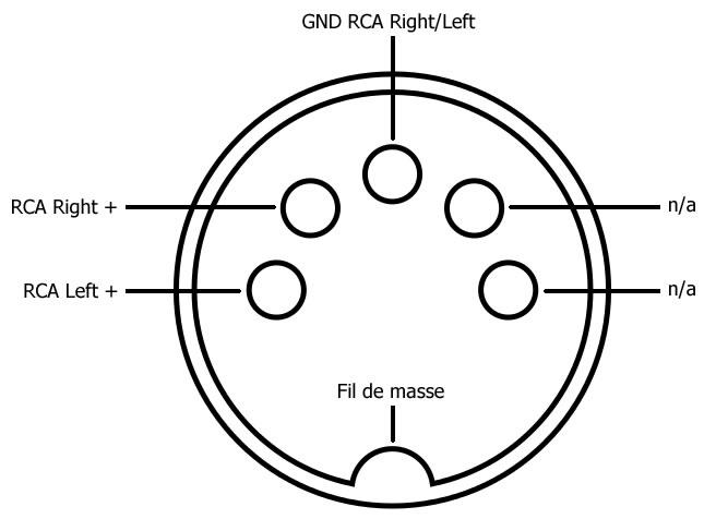 AUDIOPHONICS Câble de modulation Sinus Phono DIN Mâle/2