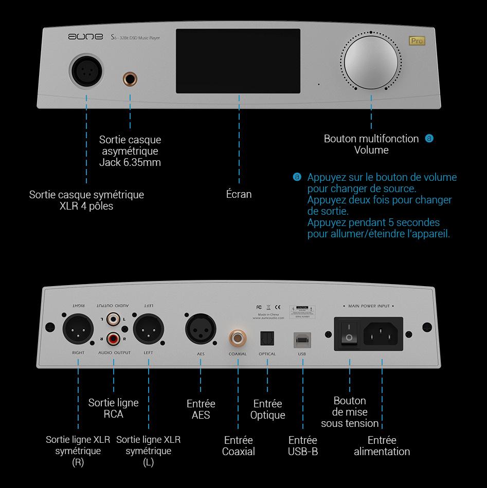 AUNE S6 PRO Amplificateur Casque DAC Symétrique AK4497 XMOS 32bit 768kHz DSD512 Argent - Audiophonics