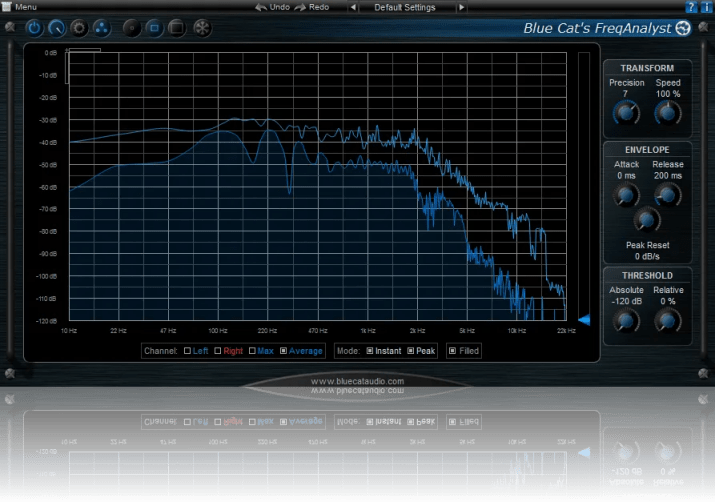 Blue Cat's FreqAnalyst | Audio Plugins for Free