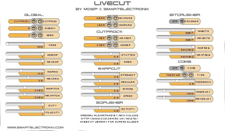 LiveCut (Beat Slicer, Sampler (Loop Tool/Slicer)) • Audio Plugins for