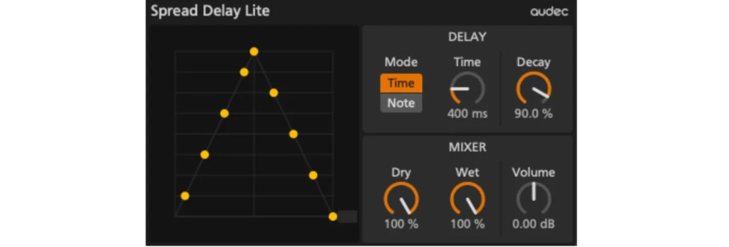 Spread Delay Lite | Audio Plugins for Free
