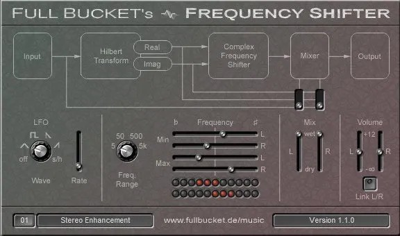 Frequency Shifter | Audio Plugins for Free