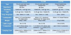 Headphone SPECS Final