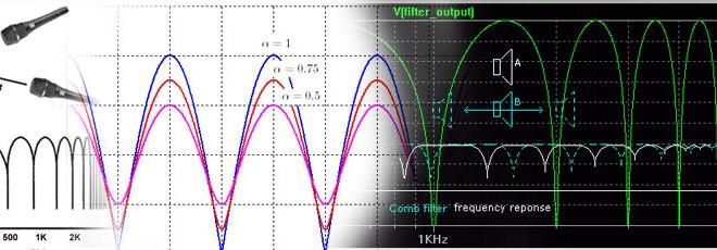Comb Filter - Reconheça e use (ou não) 1