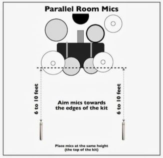 parallel room mics