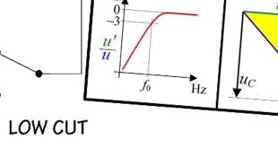 A melhor dica de equalização 3