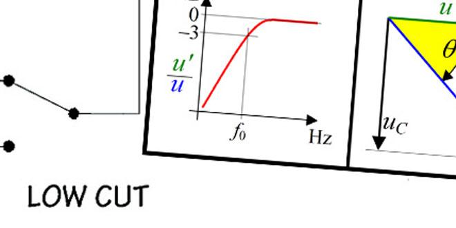 A melhor dica de equalização 2