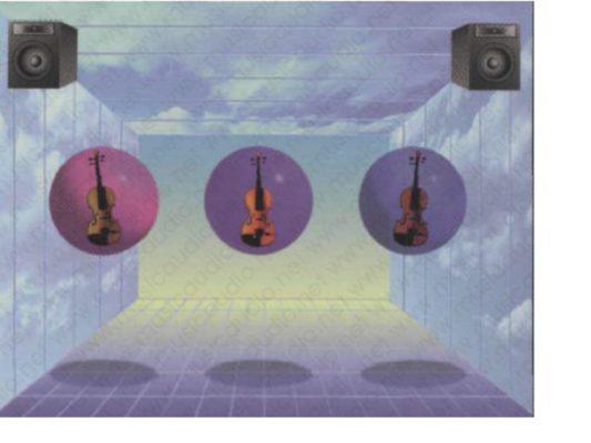 Imagem retirada do Livro - A Arte da Mixagem de David Gibson