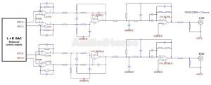 CYRUS Stream XP₂ Qx  Streamer audio  DAC