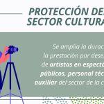 El Gobierno aprueba la ampliación de la protección de los trabajadores de la cultura y la Unión de Actores lo ve insuficiente