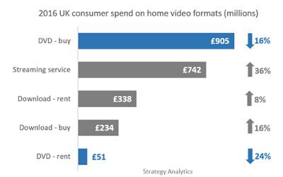 UK consumo domestico 2016 previsiones