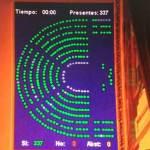 El Pleno del Congreso de los Diputados aprueba el Informe de la Subcomisión para la elaboración del Estatuto del Artista